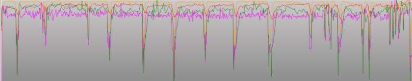 Garmin Data Graph - NC 70.3